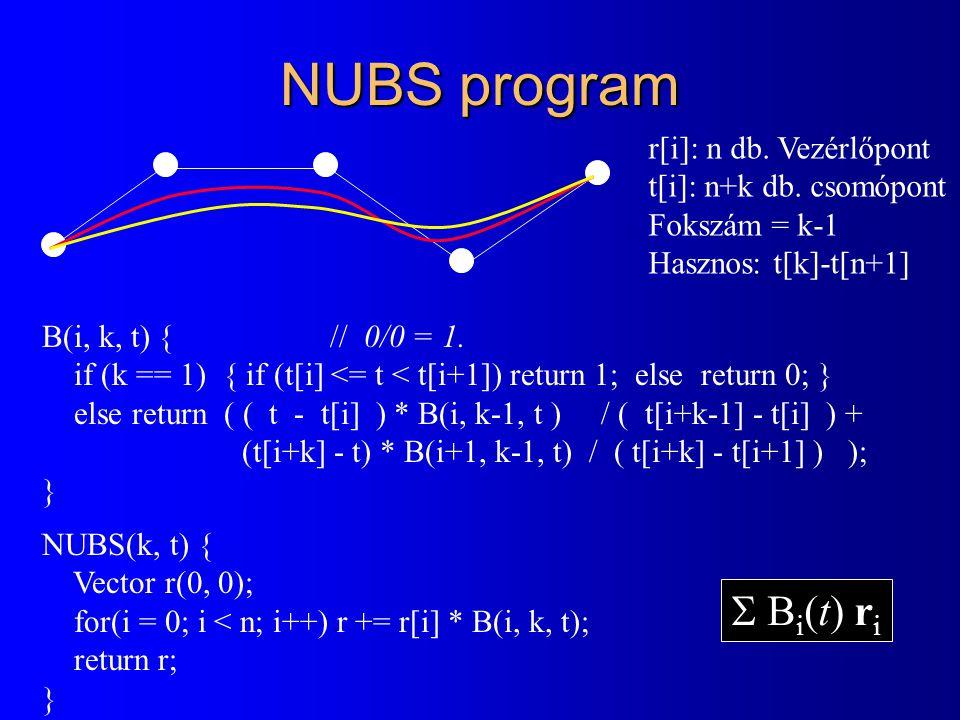 NUBS program S Bi(t) ri r[i]: n db. Vezérlőpont